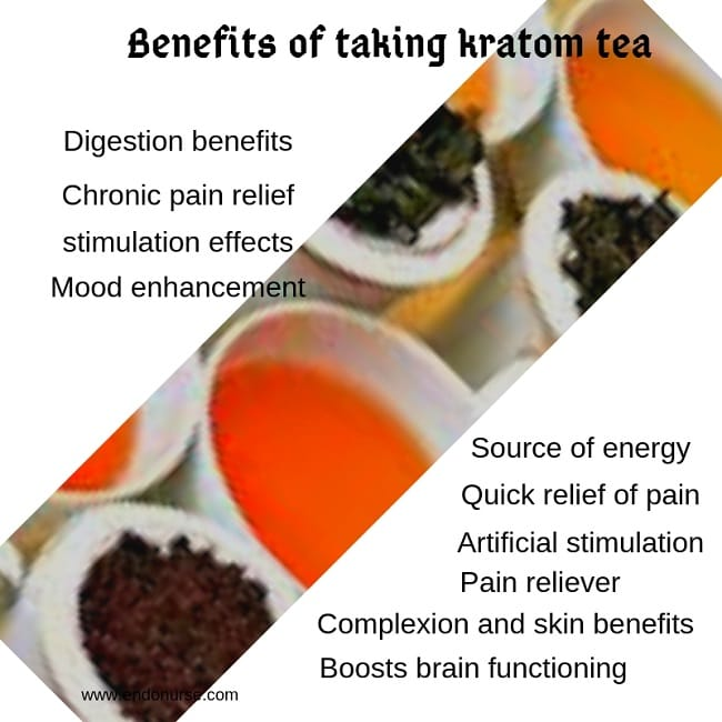 A Guide of Preparing Kratom Tea