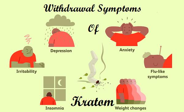 Kratom Withdrawal Symptoms
