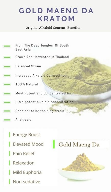 Gold Maeng Da Kratom Review