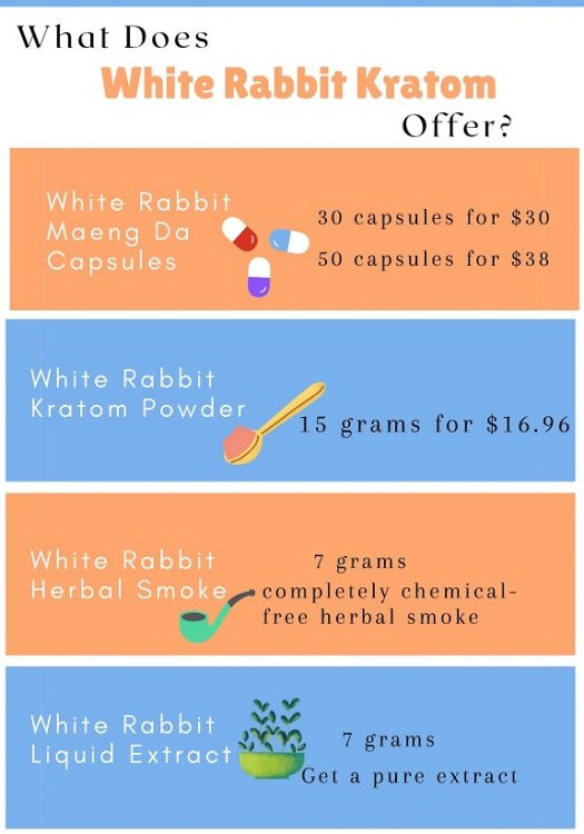 White Rabbit Kratom Products