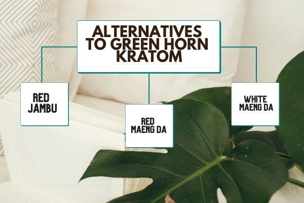 Green Horn Kratom